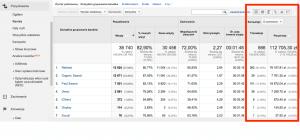 analitycs_badanie_kanalow